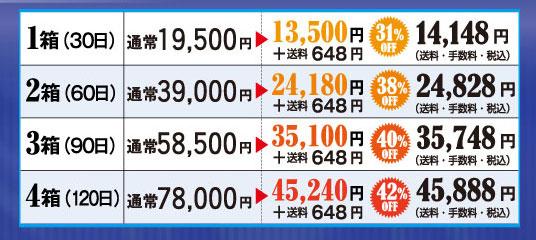 ジーバロンの価格